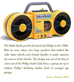 Moving Sound: Philips Roller Radio