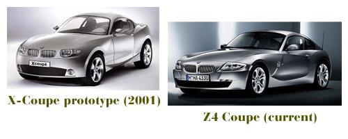 XCoupe versus Z4